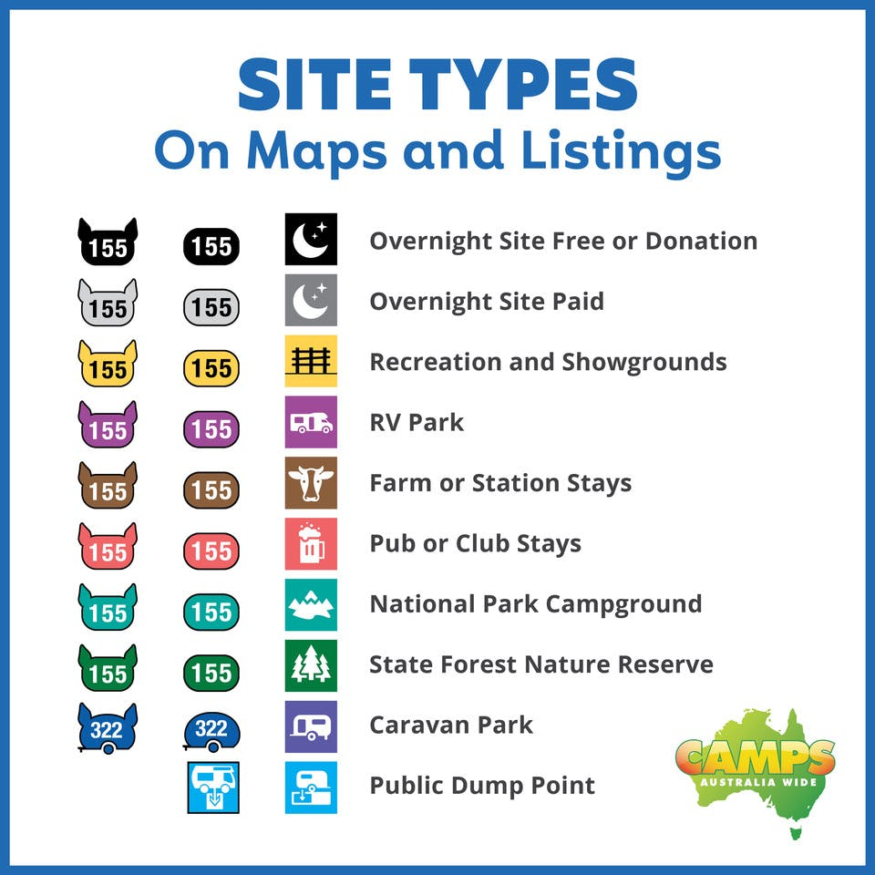 Camps 11 Site Types